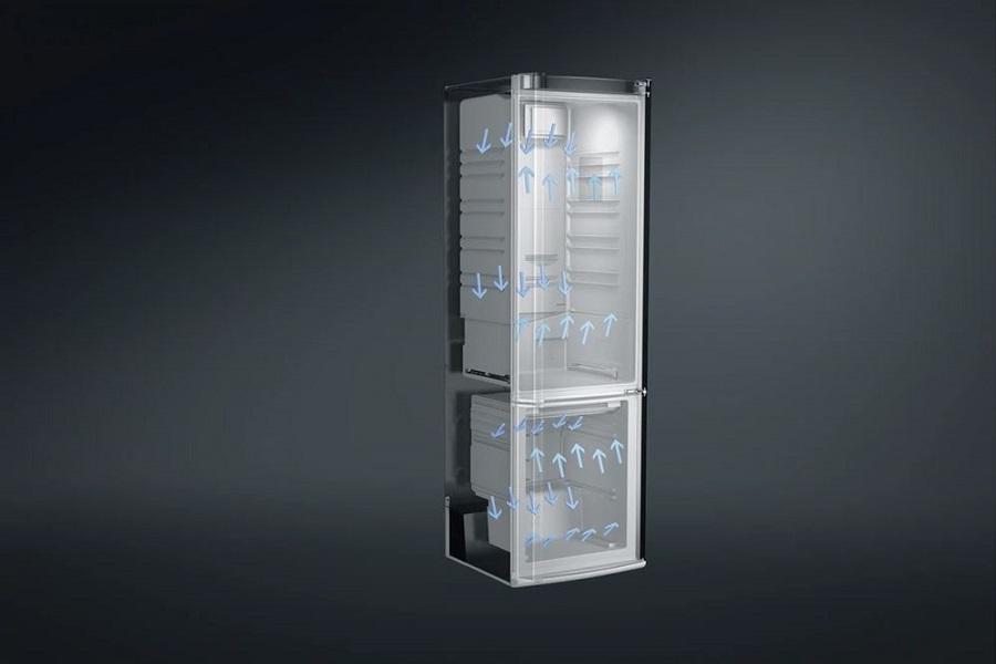 sistema de refrigeracion TWINTECH